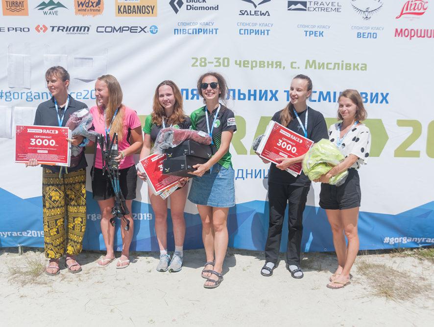 Gorgany Race 2019
