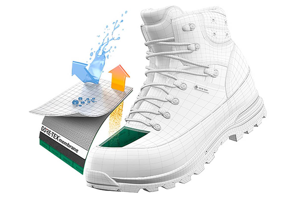 трекінгові черевики мембрана